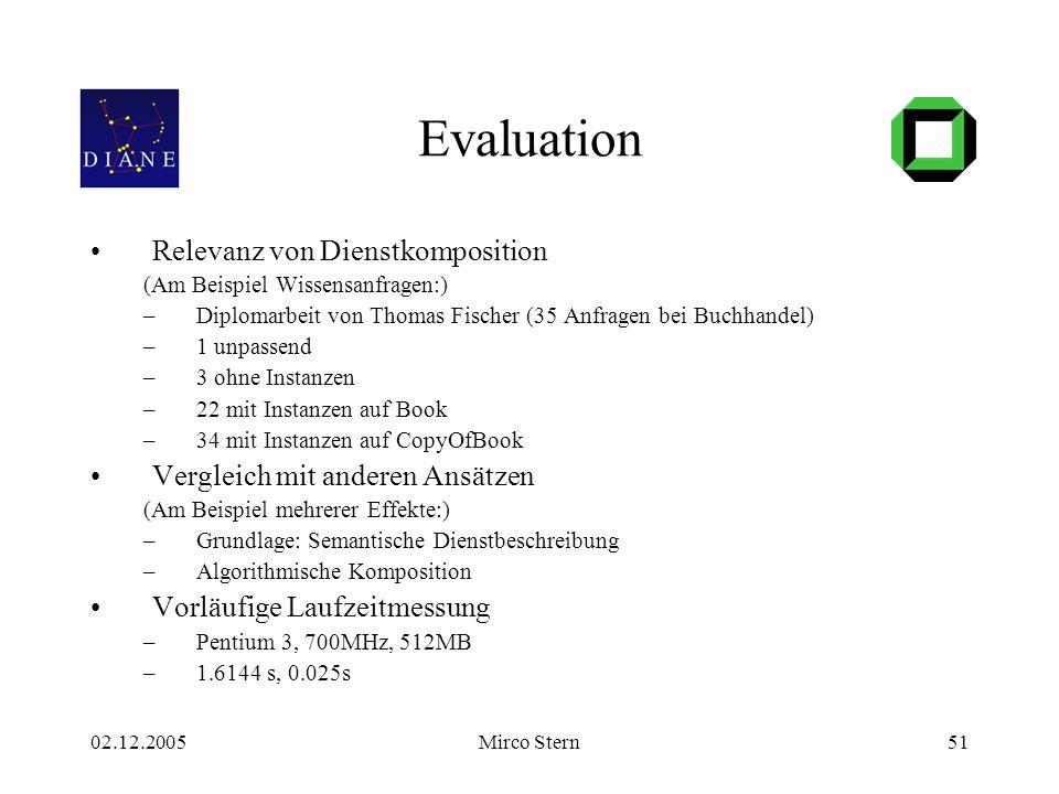 02.12.2005Mirco Stern51 Evaluation Relevanz von Dienstkomposition (Am Beispiel Wissensanfragen:) –Diplomarbeit von Thomas Fischer (35 Anfragen bei Buc