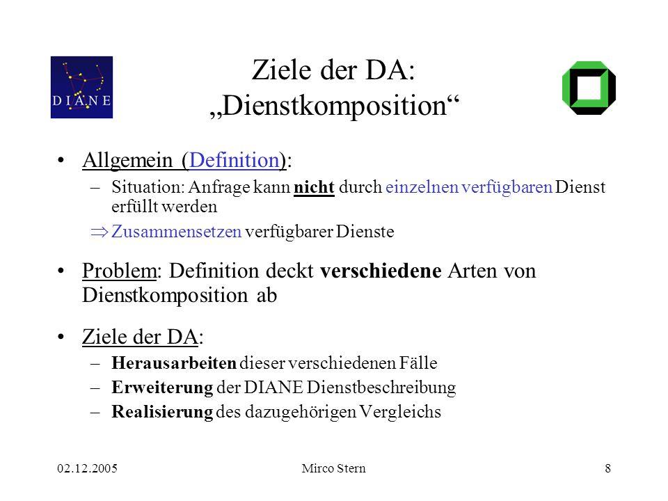 """02.12.2005Mirco Stern8 Ziele der DA: """"Dienstkomposition"""" Allgemein (Definition): –Situation: Anfrage kann nicht durch einzelnen verfügbaren Dienst erf"""