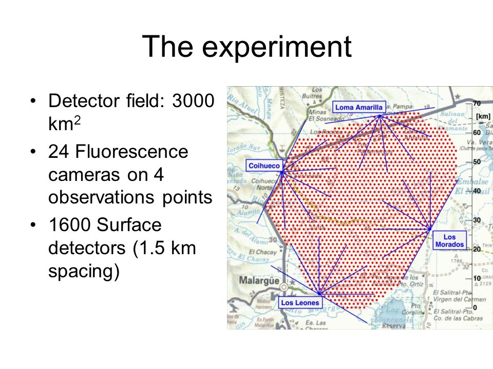 The experiment Detector field: 3000 km 2 24 Fluorescence cameras on 4 observations points 1600 Surface detectors (1.5 km spacing)