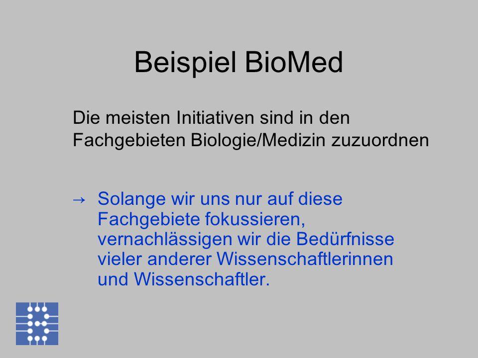 Beispiel BioMed Die meisten Initiativen sind in den Fachgebieten Biologie/Medizin zuzuordnen →Solange wir uns nur auf diese Fachgebiete fokussieren, vernachlässigen wir die Bedürfnisse vieler anderer Wissenschaftlerinnen und Wissenschaftler.