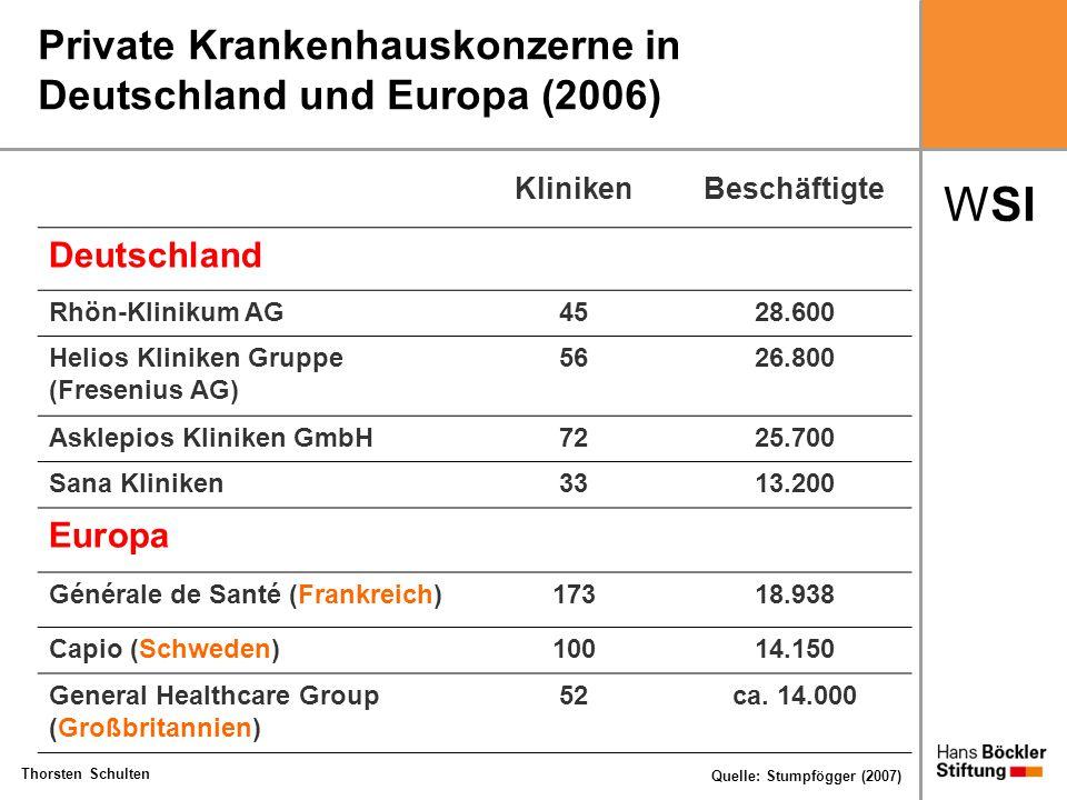 WSI Thorsten Schulten Private Krankenhauskonzerne in Deutschland und Europa (2006) KlinikenBeschäftigte Deutschland Rhön-Klinikum AG4528.600 Helios Kl