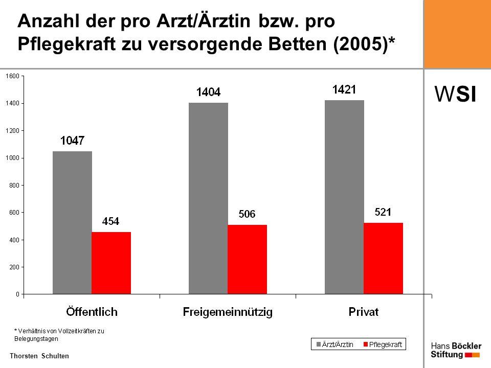 WSI Thorsten Schulten Anzahl der pro Arzt/Ärztin bzw. pro Pflegekraft zu versorgende Betten (2005)*