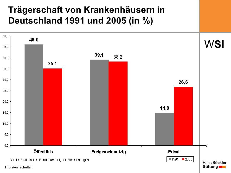 WSI Thorsten Schulten Trägerschaft von Krankenhäusern in Deutschland 2005 (in %)