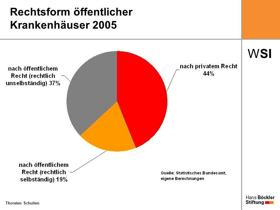 WSI Thorsten Schulten Rechtsform öffentlicher Krankenhäuser 2005