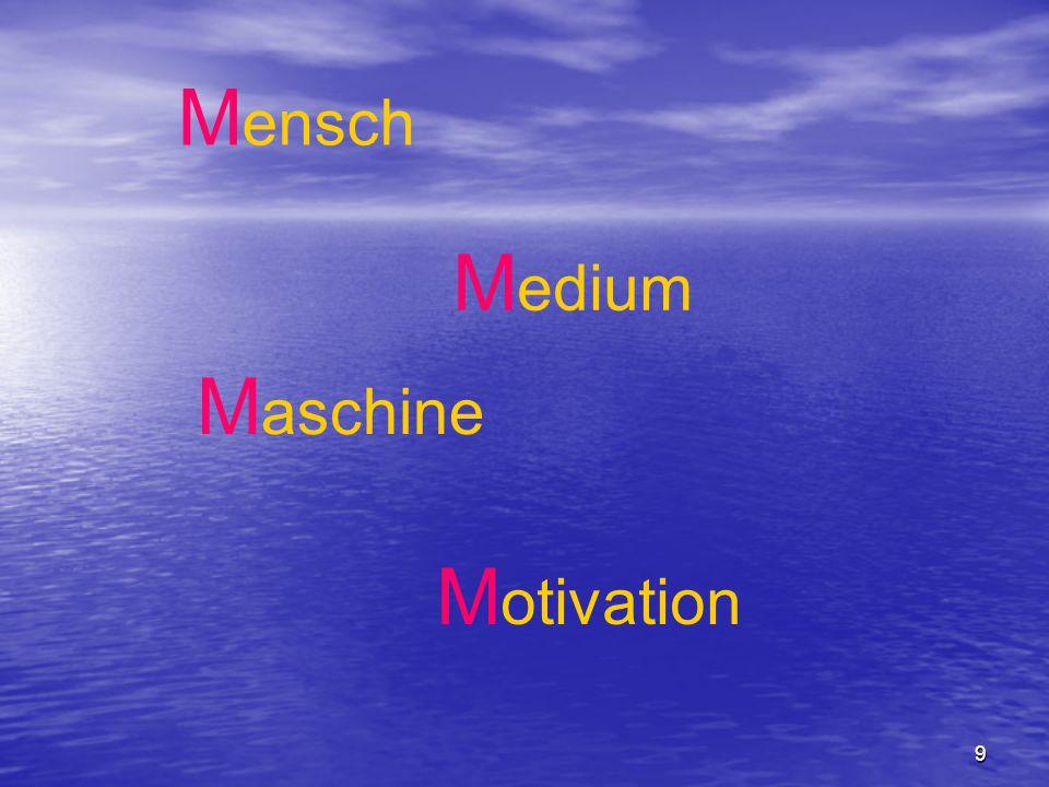 10 Ausbildung & Training Wetter Analyse & Interpretation Vermeidung Flugunfall ! !