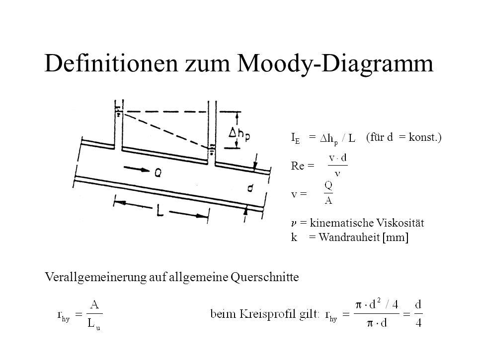 Definitionen zum Moody-Diagramm I E = (für d = konst.) Re = v = = kinematische Viskosität k = Wandrauheit  mm  Verallgemeinerung auf allgemeine Quer
