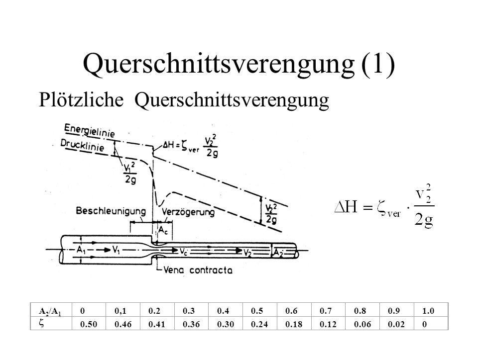 Querschnittsverengung (1) Plötzliche Querschnittsverengung A 2 /A 1  00,10.20.30.40.50.60.70.80.91.0 0.500.460.410.360.300.240.180.120.060.020