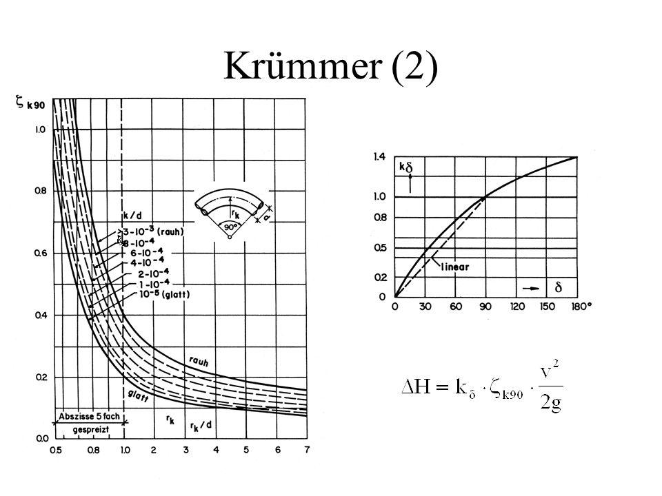 Krümmer (2)