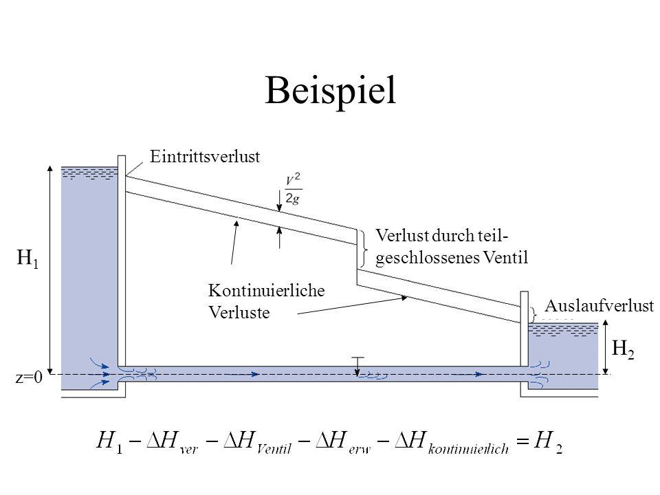 Beispiel Eintrittsverlust Verlust durch teil- geschlossenes Ventil Auslaufverlust Kontinuierliche Verluste z=0 H1H1 H2H2