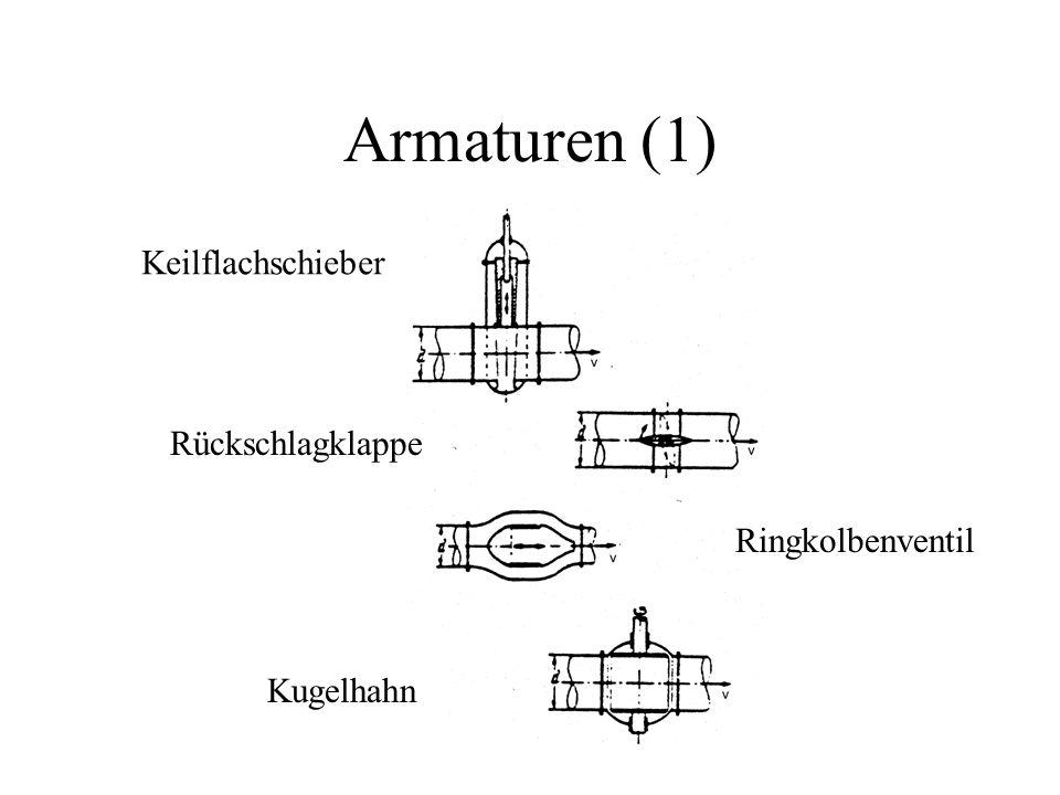 Armaturen (1) Keilflachschieber Rückschlagklappe Ringkolbenventil Kugelhahn