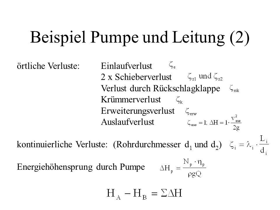 Beispiel Pumpe und Leitung (2) örtliche Verluste:Einlaufverlust 2 x Schieberverlust Verlust durch Rückschlagklappe Krümmerverlust Erweiterungsverlust Auslaufverlust kontinuierliche Verluste: (Rohrdurchmesser d 1 und d 2 ) Energiehöhensprung durch Pumpe