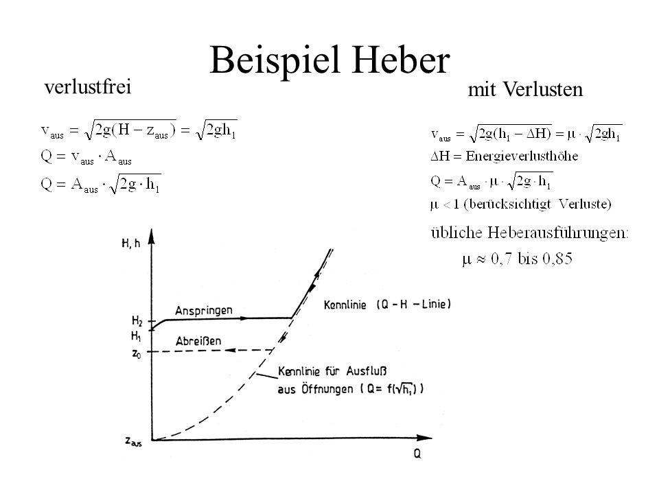 Beispiel: Kontinuierliche Verluste (3) Andere Aufgabentypen: Gegeben: Q, d, k, LGesucht:  h p Gegeben: Q, d, L,  h p Gesucht: k Gegeben: Q, L, k,  h p Gesucht: d usw.