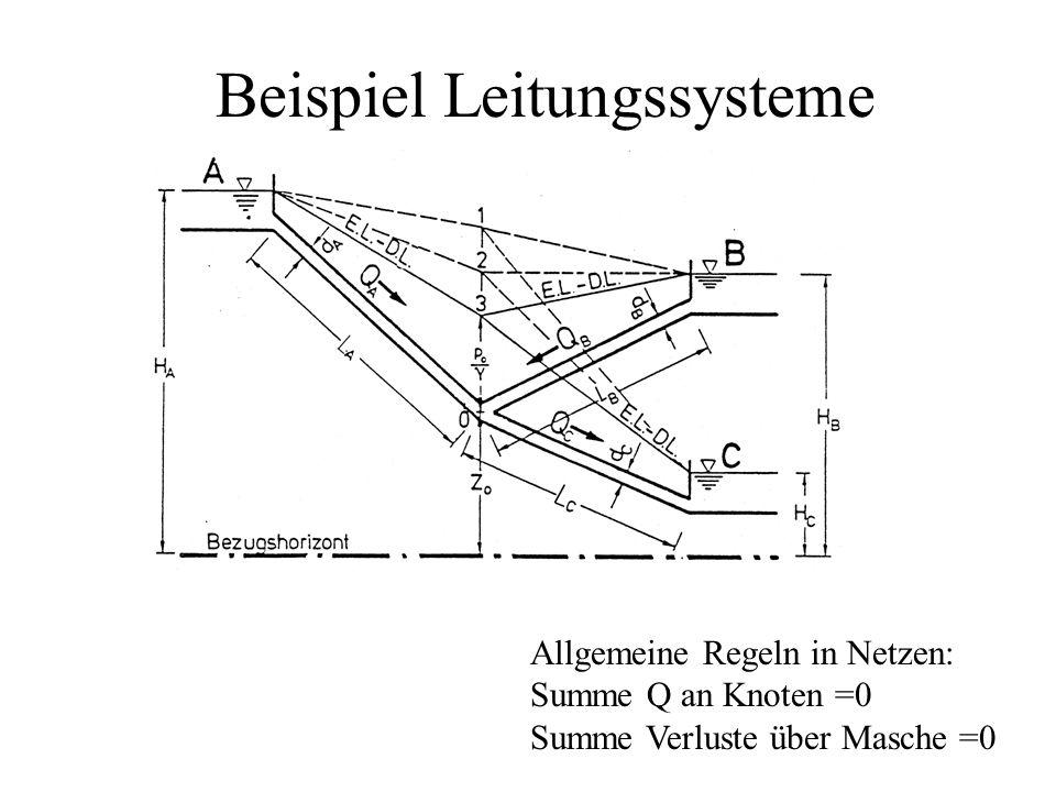 Beispiel Leitungssysteme Allgemeine Regeln in Netzen: Summe Q an Knoten =0 Summe Verluste über Masche =0