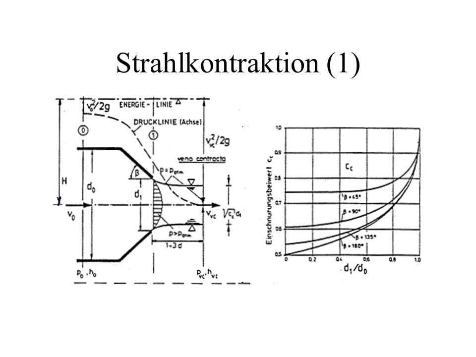 Strahlkontraktion (2) Definition: Mit Bernoulli und Kontinuität: Falls  p gegeben: