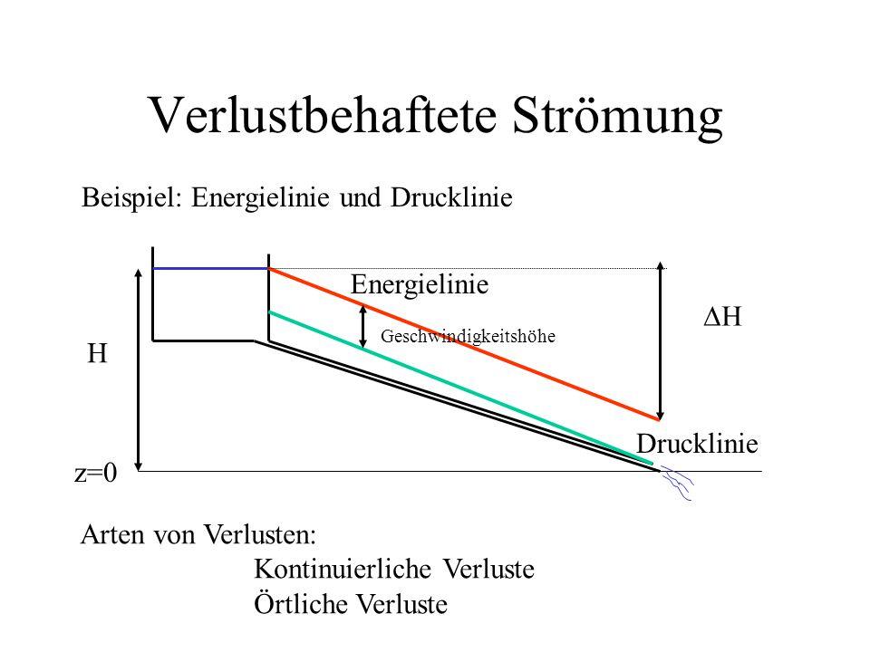 Verlustbehaftete Strömung Beispiel: Energielinie und Drucklinie Arten von Verlusten: Kontinuierliche Verluste Örtliche Verluste z=0 H Energielinie Drucklinie Geschwindigkeitshöhe HH