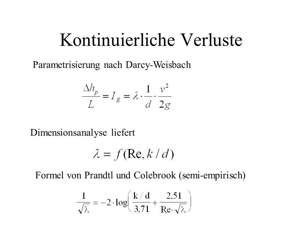 Kontinuierliche Verluste Parametrisierung nach Darcy-Weisbach Dimensionsanalyse liefert Formel von Prandtl und Colebrook (semi-empirisch)