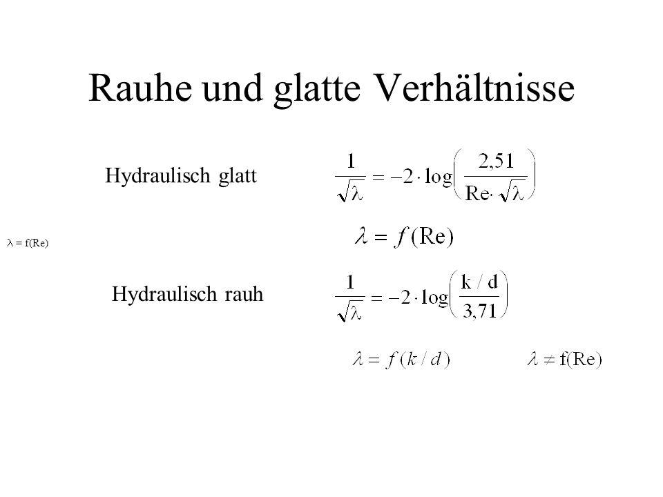 Rauhe und glatte Verhältnisse Hydraulisch glatt Hydraulisch rauh = f(Re)