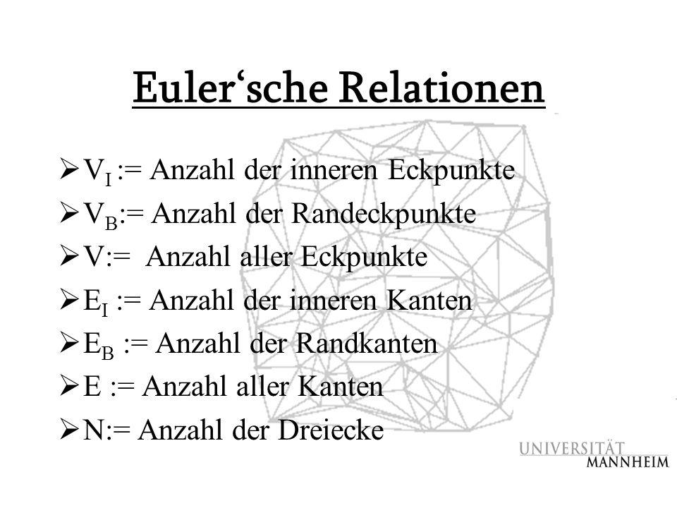 Euler'sche Relationen  V I := Anzahl der inneren Eckpunkte  V B := Anzahl der Randeckpunkte  V:= Anzahl aller Eckpunkte  E I := Anzahl der inneren