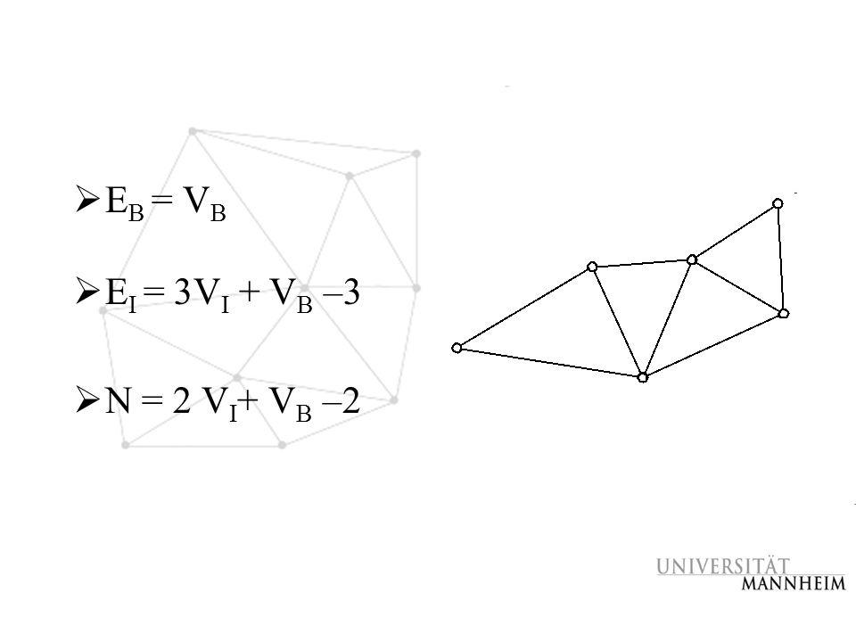  E B = V B  E I = 3V I + V B –3  N = 2 V I + V B –2
