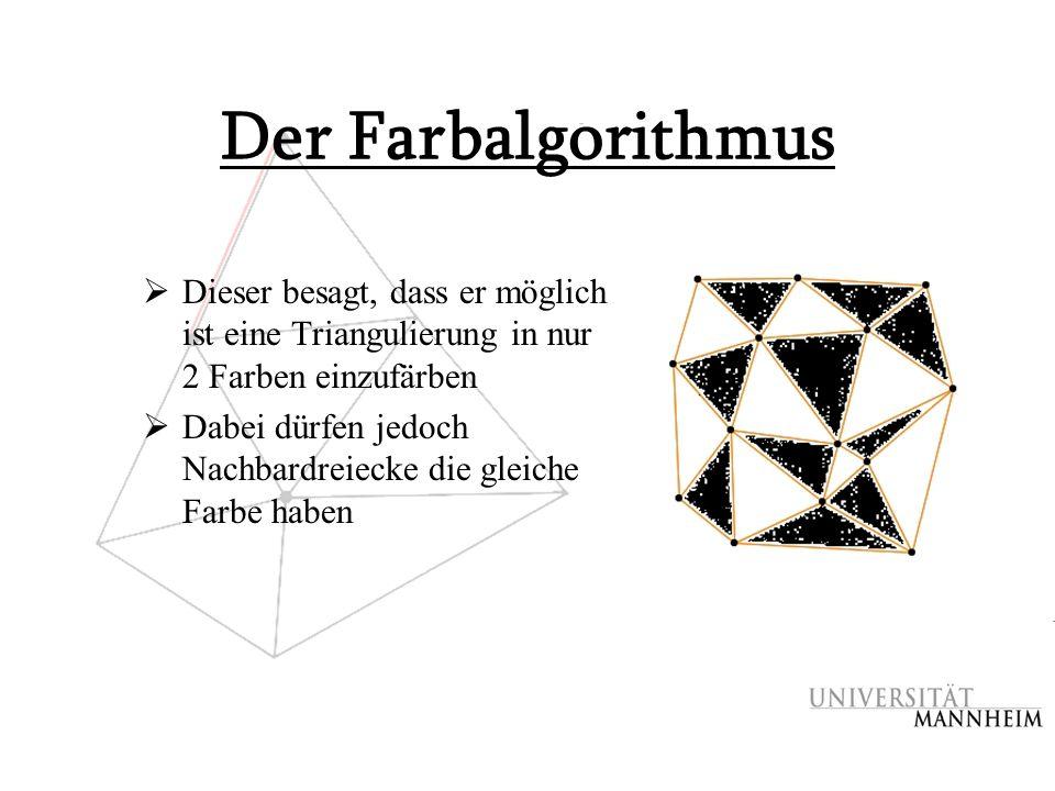 Der Farbalgorithmus  Dieser besagt, dass er möglich ist eine Triangulierung in nur 2 Farben einzufärben  Dabei dürfen jedoch Nachbardreiecke die gle