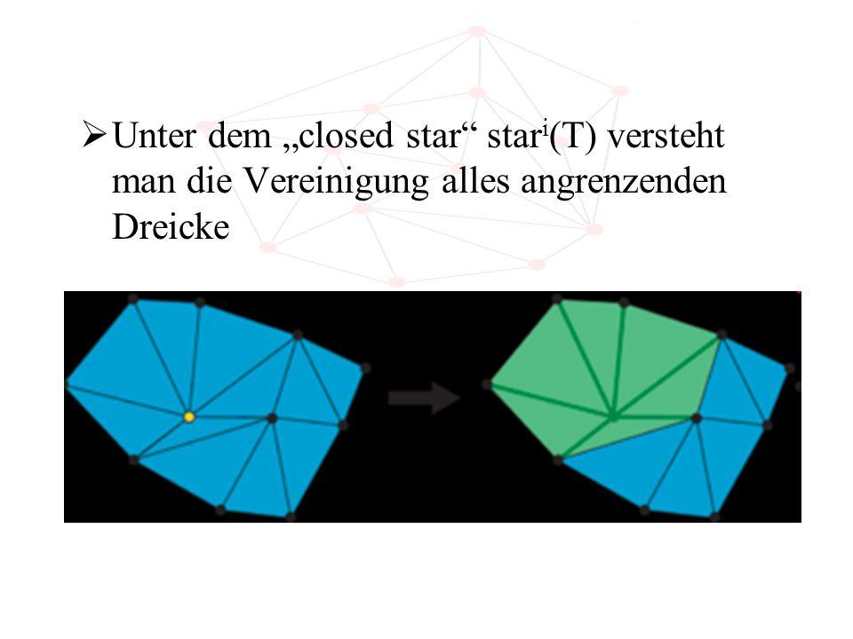 """ Unter dem """"closed star"""" star i (T) versteht man die Vereinigung alles angrenzenden Dreicke"""