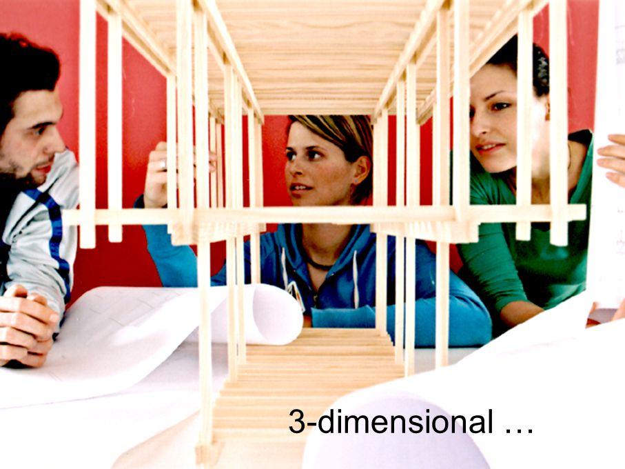 3-dimensional …