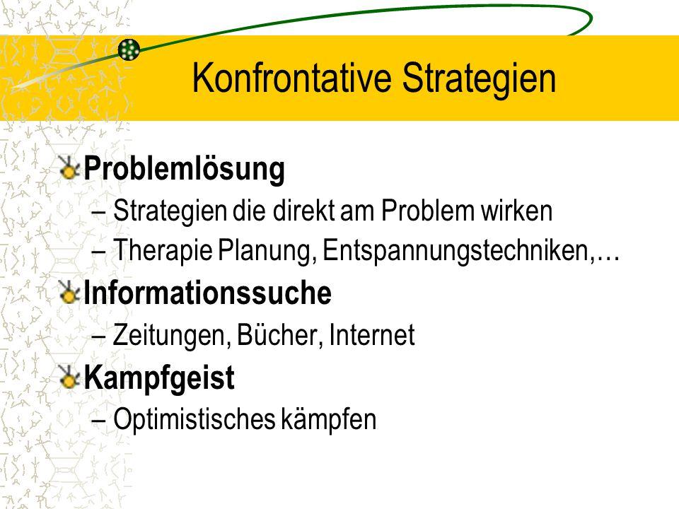 Konfrontative Strategien Problemlösung –Strategien die direkt am Problem wirken –Therapie Planung, Entspannungstechniken,… Informationssuche –Zeitunge