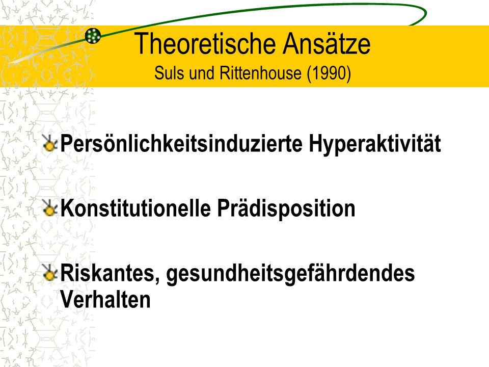 Theoretische Ansätze Suls und Rittenhouse (1990) Persönlichkeitsinduzierte Hyperaktivität Konstitutionelle Prädisposition Riskantes, gesundheitsgefähr