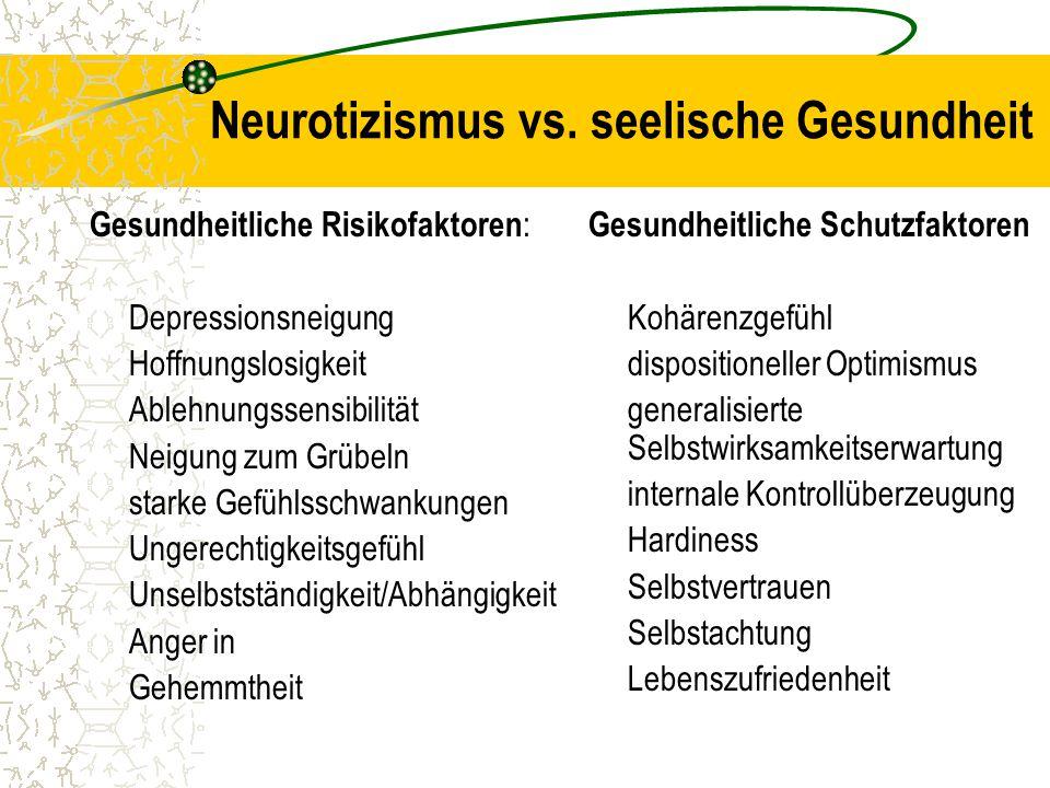 Neurotizismus vs. seelische Gesundheit Gesundheitliche Risikofaktoren : Depressionsneigung Hoffnungslosigkeit Ablehnungssensibilität Neigung zum Grübe