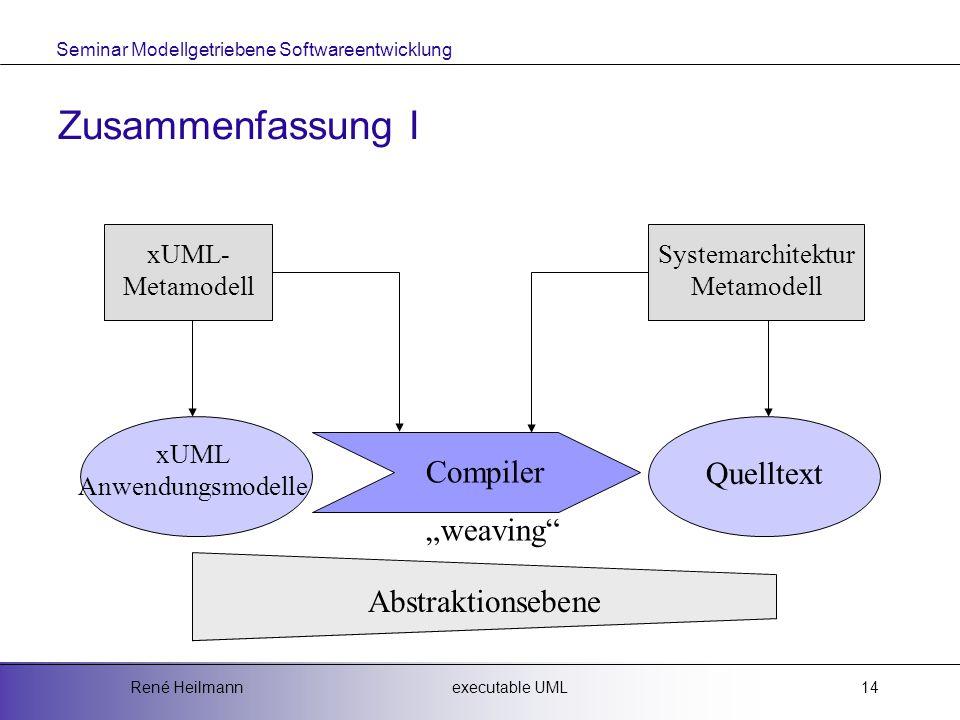 """Seminar Modellgetriebene Softwareentwicklung executable UMLRené Heilmann14 Zusammenfassung I Compiler """"weaving xUML Anwendungsmodelle Quelltext xUML- Metamodell Systemarchitektur Metamodell Abstraktionsebene"""