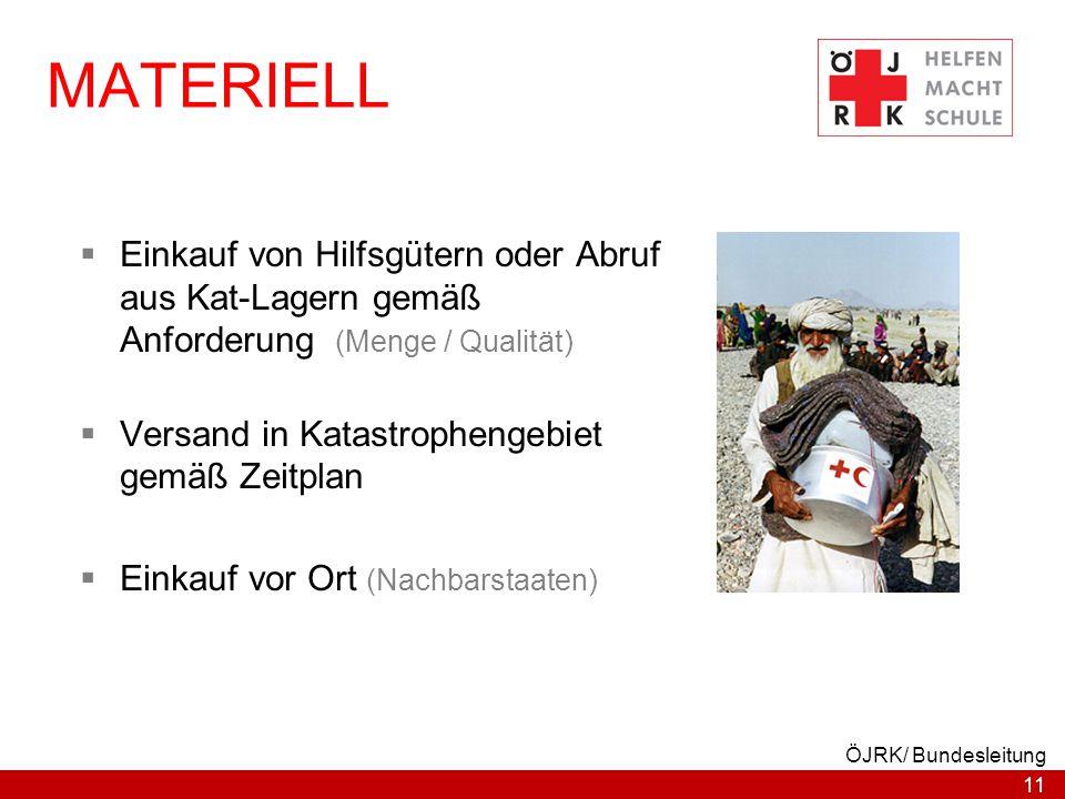 11 ÖJRK/ Bundesleitung MATERIELL  Einkauf von Hilfsgütern oder Abruf aus Kat-Lagern gemäß Anforderung (Menge / Qualität)  Versand in Katastrophengeb