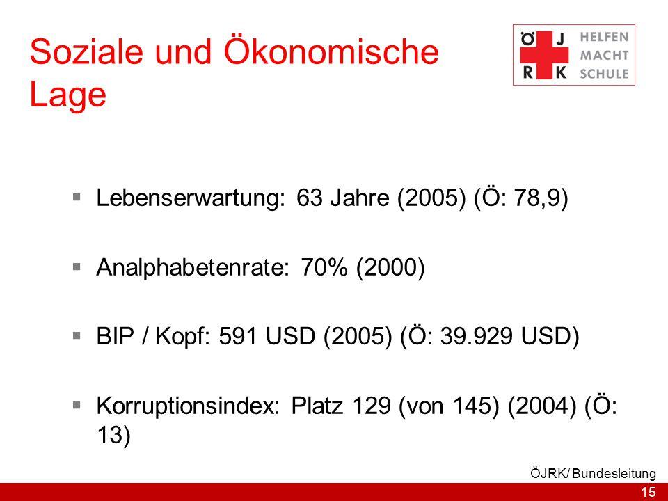 15 ÖJRK/ Bundesleitung Soziale und Ökonomische Lage  Lebenserwartung: 63 Jahre (2005) (Ö: 78,9)  Analphabetenrate: 70% (2000)  BIP / Kopf: 591 USD