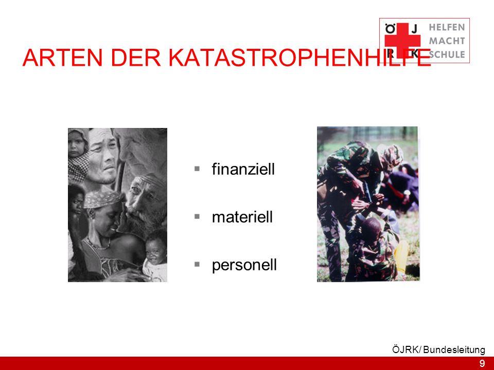 9 ÖJRK/ Bundesleitung ARTEN DER KATASTROPHENHILFE  finanziell  materiell  personell