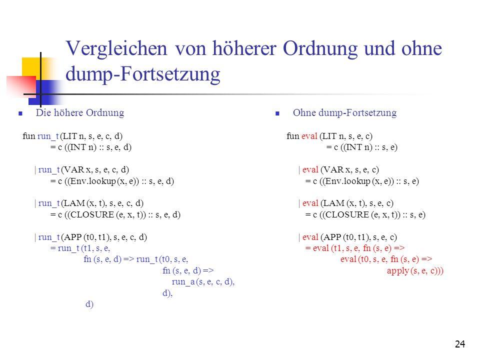 24 Vergleichen von höherer Ordnung und ohne dump-Fortsetzung Die höhere Ordnung fun run_t (LIT n, s, e, c, d) = c ((INT n) :: s, e, d) | run_t (VAR x, s, e, c, d) = c ((Env.lookup (x, e)) :: s, e, d) | run_t (LAM (x, t), s, e, c, d) = c ((CLOSURE (e, x, t)) :: s, e, d) | run_t (APP (t0, t1), s, e, c, d) = run_t (t1, s, e, fn (s, e, d) => run_t (t0, s, e, fn (s, e, d) => run_a (s, e, c, d), d), d) Ohne dump-Fortsetzung fun eval (LIT n, s, e, c) = c ((INT n) :: s, e) | eval (VAR x, s, e, c) = c ((Env.lookup (x, e)) :: s, e) | eval (LAM (x, t), s, e, c) = c ((CLOSURE (e, x, t)) :: s, e) | eval (APP (t0, t1), s, e, c) = eval (t1, s, e, fn (s, e) => eval (t0, s, e, fn (s, e) => apply (s, e, c)))