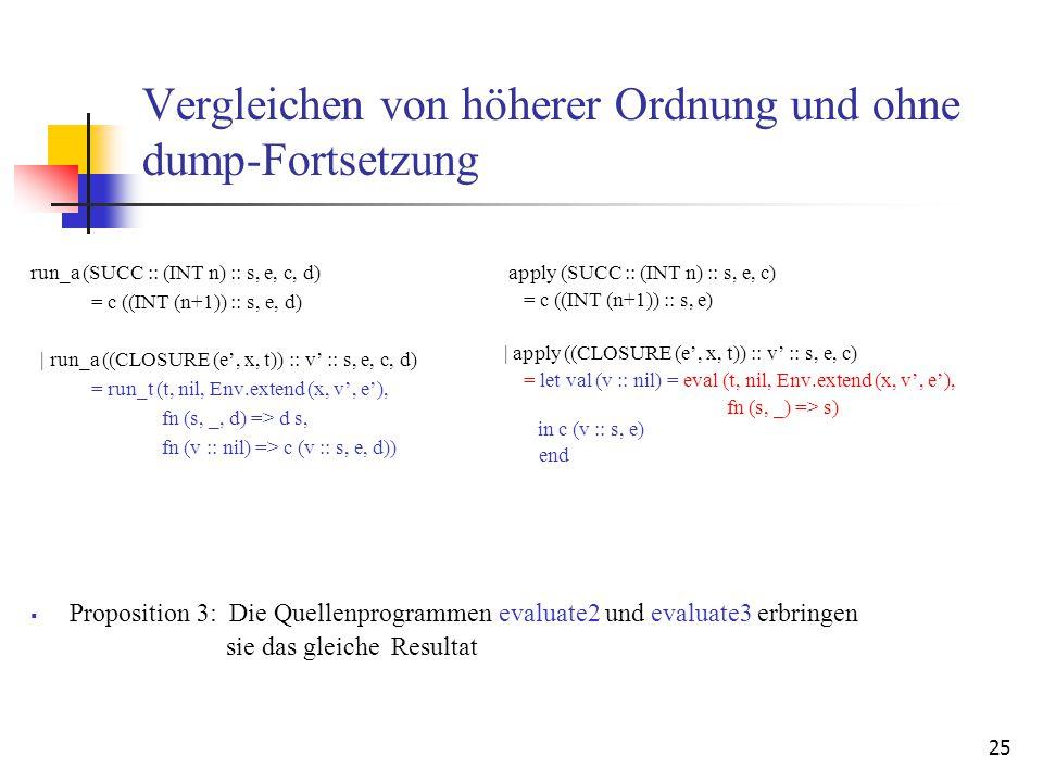 25 Vergleichen von höherer Ordnung und ohne dump-Fortsetzung run_a (SUCC :: (INT n) :: s, e, c, d) = c ((INT (n+1)) :: s, e, d) | run_a ((CLOSURE (e', x, t)) :: v' :: s, e, c, d) = run_t (t, nil, Env.extend (x, v', e'), fn (s, _, d) => d s, fn (v :: nil) => c (v :: s, e, d))  Proposition 3: Die Quellenprogrammen sie das gleiche Resultat apply (SUCC :: (INT n) :: s, e, c) = c ((INT (n+1)) :: s, e) | apply ((CLOSURE (e', x, t)) :: v' :: s, e, c) = let val (v :: nil) = eval (t, nil, Env.extend (x, v', e'), fn (s, _) => s) in c (v :: s, e) end evaluate2 und evaluate3 erbringen