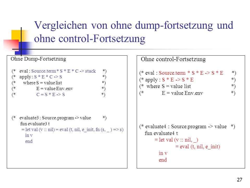 27 Vergleichen von ohne dump-fortsetzung und ohne control-Fortsetzung Ohne Dump-Fortsetzung (* eval : Source.term * S * E * C -> stack *) (* apply : S * E * C -> S *) (* where S = value list *) (* E = value Env.env *) (* C = S * E -> S *) (* evaluate3 : Source.program -> value *) fun evaluate3 t = let val (v :: nil) = eval (t, nil, e_init, fn (s, _ ) => s) in v end Ohne control-Fortsetzung (* eval : Source.term * S * E -> S * E *) (* apply : S * E -> S * E *) (* where S = value list *) (* E = value Env.env *) (* evaluate4 : Source.program -> value *) fun evaluate4 t = let val (v :: nil, _) = eval (t, nil, e_init) in v end