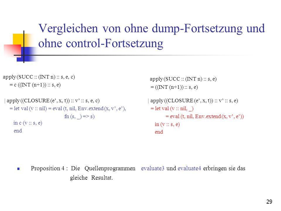 29 Vergleichen von ohne dump-Fortsetzung und ohne control-Fortsetzung apply (SUCC :: (INT n) :: s, e, c) = c ((INT (n+1)) :: s, e) | apply ((CLOSURE (e', x, t)) :: v' :: s, e, c) = let val (v :: nil) = eval (t, nil, Env.extend (x, v', e'), fn (s, _) => s) in c (v :: s, e) end Proposition 4 : Die Quellenprogrammen gleiche Resultat.