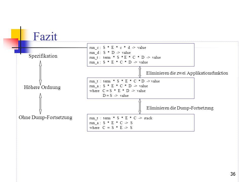 36 Fazit Spezifikation Eliminieren die zwei Applikationsfunktion Höhere Ordnung Eliminieren die Dump-Fortsetzung Ohne Dump-Fortsetzung run_c : S * E * c * d -> value run_d : S * D -> value run_t : term * S * E * C * D -> value run_a : S * E * C * D -> value run_t : term * S * E * C * D -> value run_a : S * E * C * D -> value where C = S * E * D -> value D = S -> value run_t : term * S * E * C -> stack run_a : S * E * C -> S where C = S * E -> S