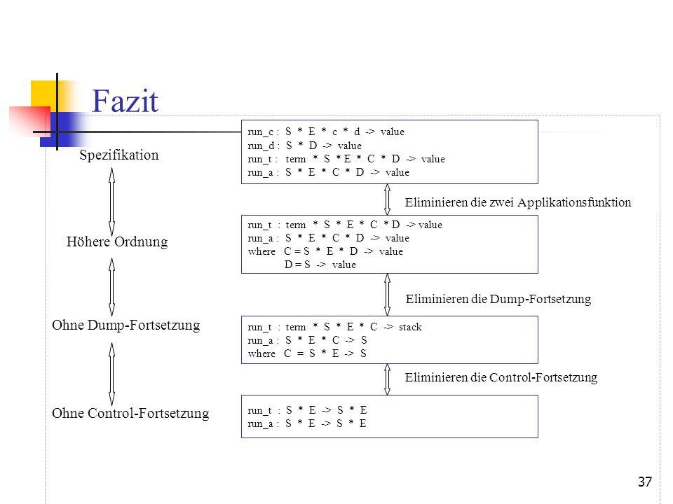 37 Fazit Spezifikation Eliminieren die zwei Applikationsfunktion Höhere Ordnung Eliminieren die Dump-Fortsetzung Ohne Dump-Fortsetzung Eliminieren die Control-Fortsetzung Ohne Control-Fortsetzung run_c : S * E * c * d -> value run_d : S * D -> value run_t : term * S * E * C * D -> value run_a : S * E * C * D -> value run_t : term * S * E * C * D -> value run_a : S * E * C * D -> value where C = S * E * D -> value D = S -> value run_t : term * S * E * C -> stack run_a : S * E * C -> S where C = S * E -> S run_t : S * E -> S * E run_a : S * E -> S * E