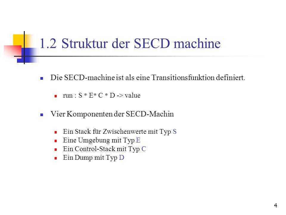 15 Vergleichen von der originale SECD Machine und der stukturiertere Spezifikation Das originale Fall fun run (v :: nil, e', nil, nil) = v | run (v :: nil, e', nil, (s, e, c) :: d) = run (v :: s, e, c, d) Die strukturiertere Spezifikation fun run_c (s, e, nil, d) = run_d (s, d) | run_c (s, e, (TERM t) :: c, d) = run_t (t, s, e, c, d) | run_c (s, e, APPLY :: c, d) = run_a (s, e, c, d) and run_d (v :: nil, nil) = v | run_d (v :: nil, (s, e, c) :: d) = run_c (v :: s, e, c, d)