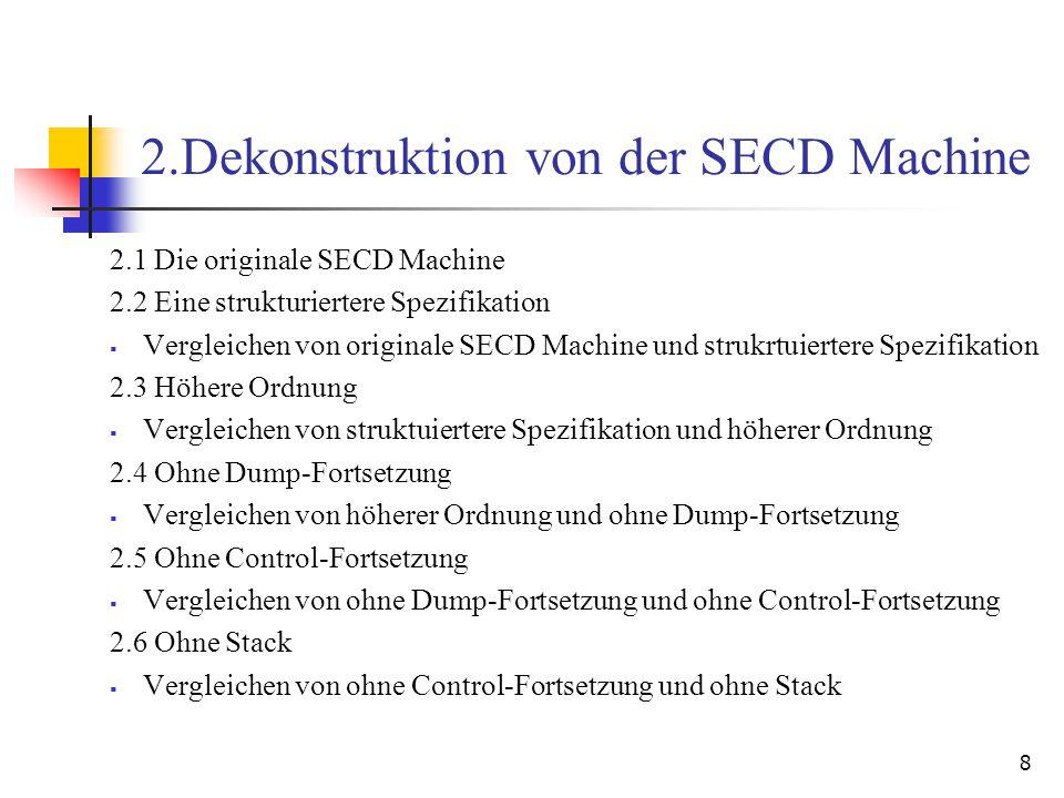 39 Ziel Das Enderesultat der Deconstruction von SECD Machine zeigt, daß der denotationale Inhalt der Auswertungsfunktion von SECD- Maschine ist mit der Tpy: term -> E -> value * E term ist Typ von term E ist Typ von Umgebung value ist Typ von value
