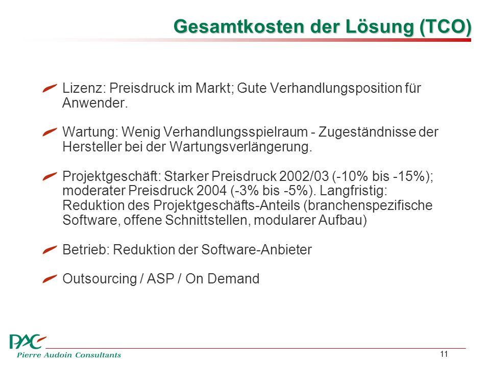 11 Gesamtkosten der Lösung (TCO) Lizenz: Preisdruck im Markt; Gute Verhandlungsposition für Anwender.