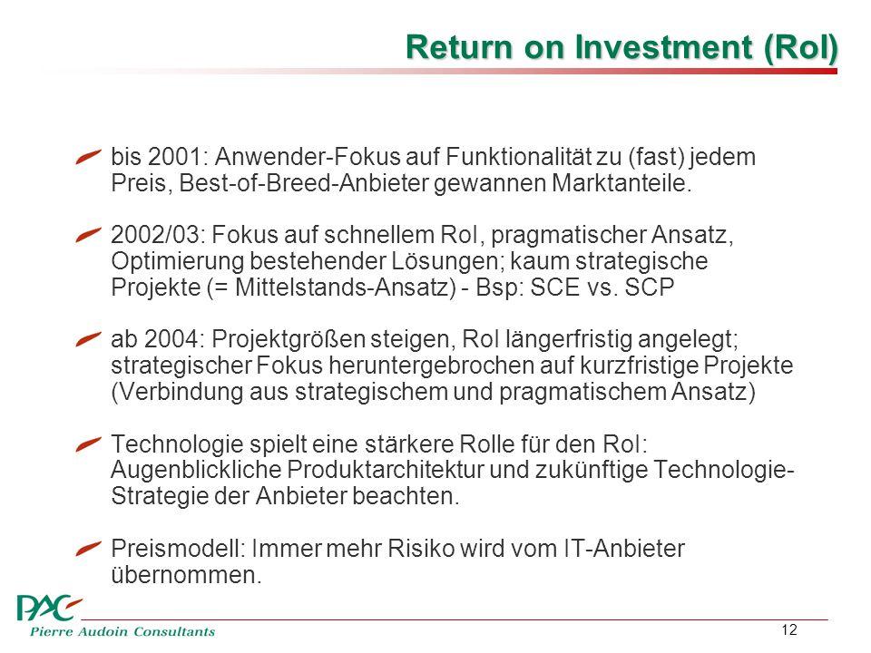 12 Return on Investment (RoI) bis 2001: Anwender-Fokus auf Funktionalität zu (fast) jedem Preis, Best-of-Breed-Anbieter gewannen Marktanteile.