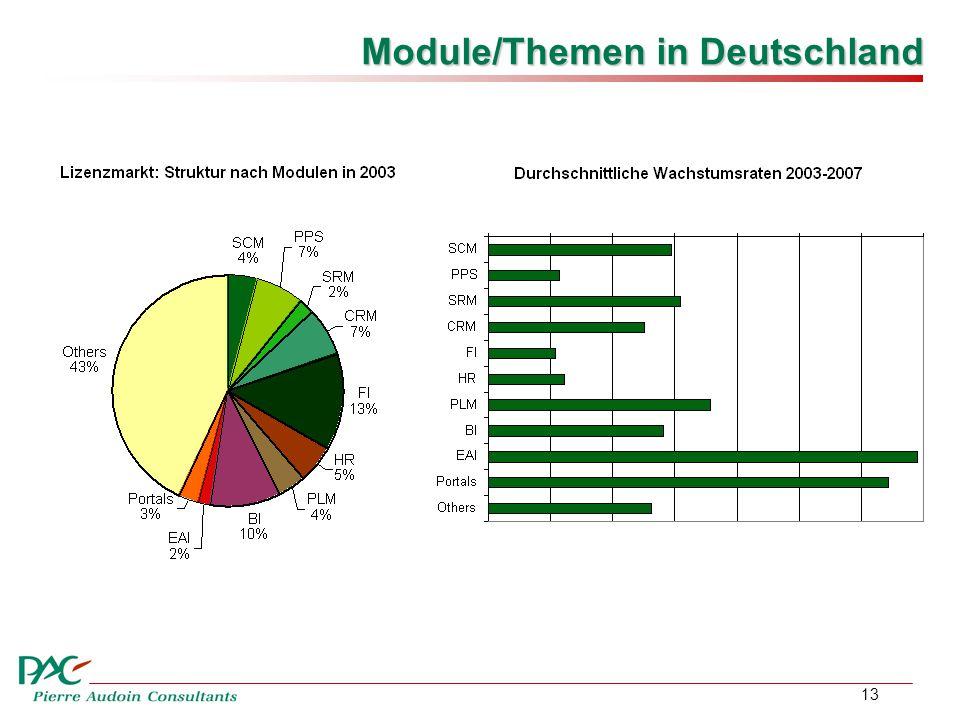 13 Module/Themen in Deutschland