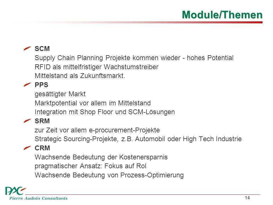 14 Module/Themen SCM Supply Chain Planning Projekte kommen wieder - hohes Potential RFID als mittelfristiger Wachstumstreiber Mittelstand als Zukunftsmarkt.