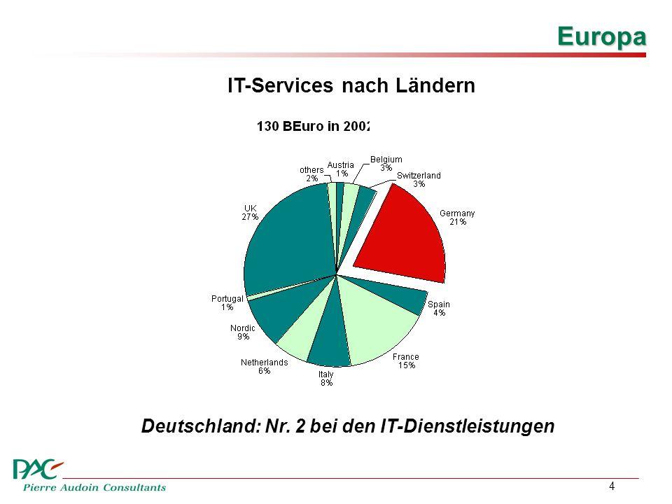 4 IT-Services nach Ländern Europa Deutschland: Nr. 2 bei den IT-Dienstleistungen