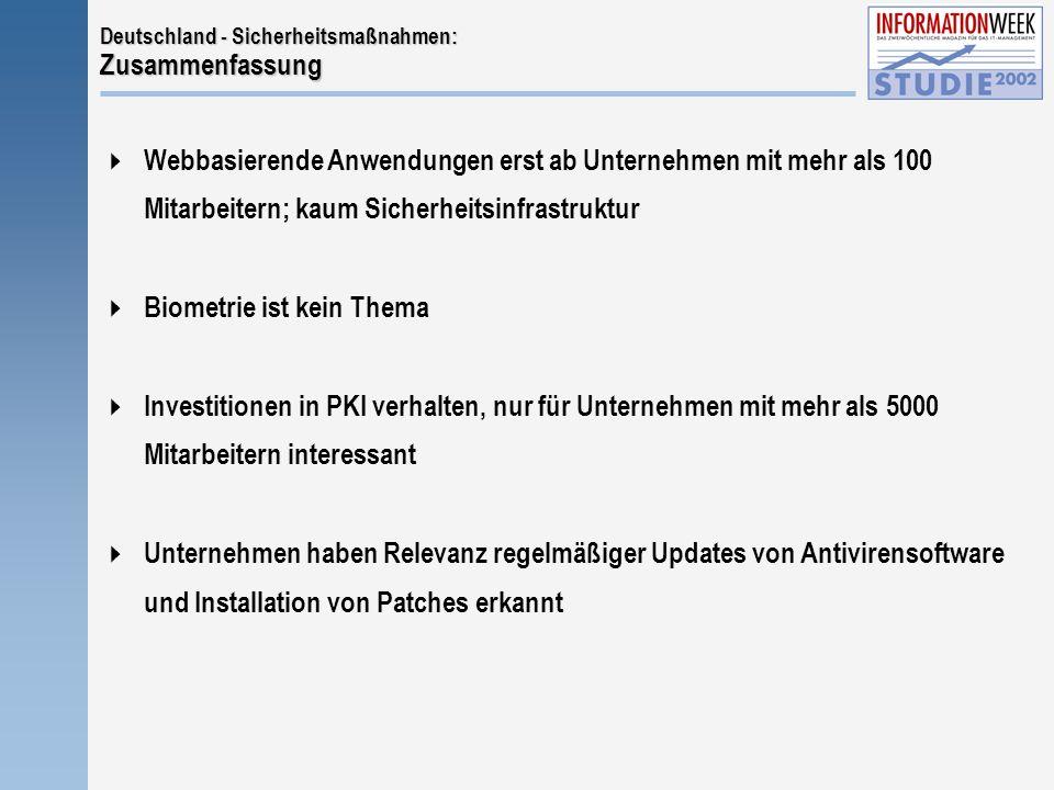 Deutschland - Sicherheitsmaßnahmen: Zusammenfassung  Webbasierende Anwendungen erst ab Unternehmen mit mehr als 100 Mitarbeitern; kaum Sicherheitsinfrastruktur  Biometrie ist kein Thema  Investitionen in PKI verhalten, nur für Unternehmen mit mehr als 5000 Mitarbeitern interessant  Unternehmen haben Relevanz regelmäßiger Updates von Antivirensoftware und Installation von Patches erkannt