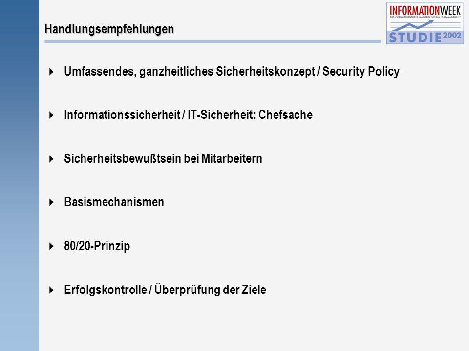 Handlungsempfehlungen  Umfassendes, ganzheitliches Sicherheitskonzept / Security Policy  Informationssicherheit / IT-Sicherheit: Chefsache  Sicherheitsbewußtsein bei Mitarbeitern  Basismechanismen  80/20-Prinzip  Erfolgskontrolle / Überprüfung der Ziele