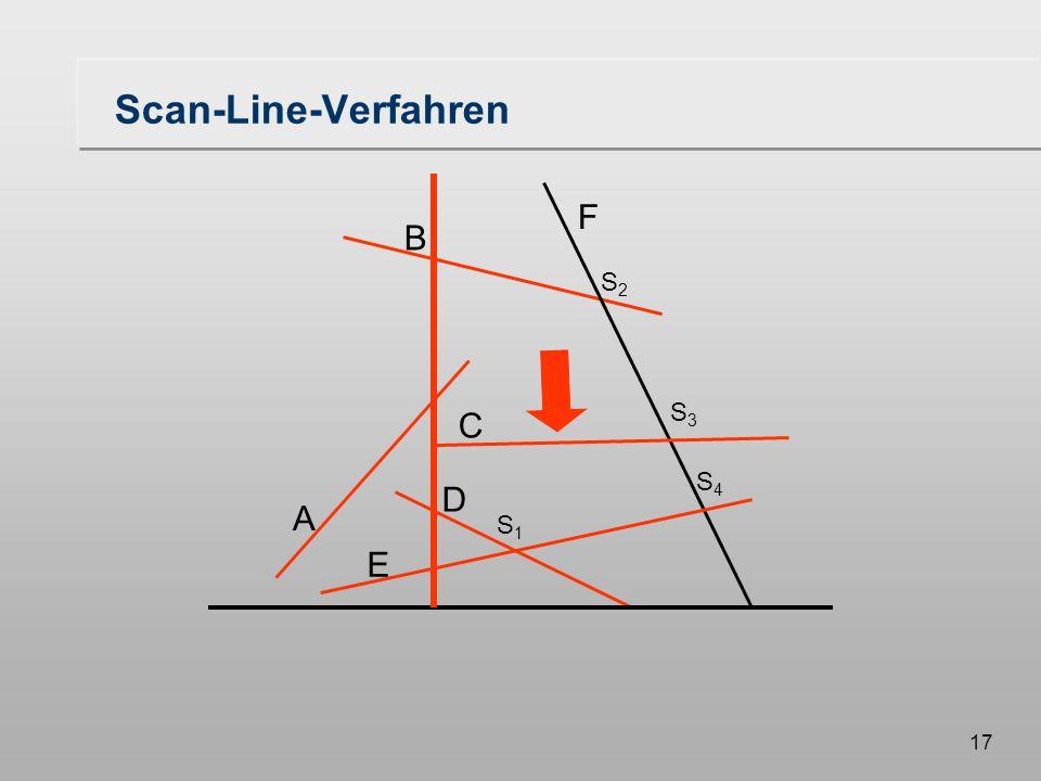 17 Scan-Line-Verfahren A B F C D E S1S1 S3S3 S2S2 S4S4
