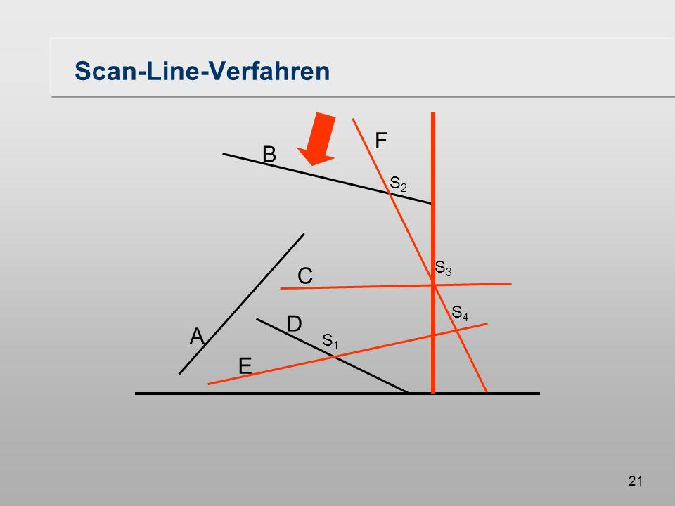 21 Scan-Line-Verfahren A B F C D E S1S1 S3S3 S2S2 S4S4